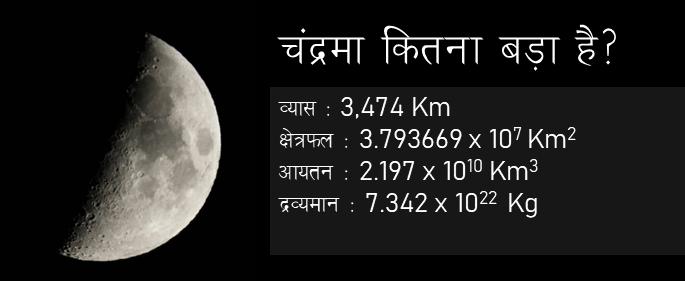चंद्रमा का आकार